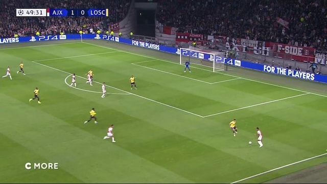 Maalikooste: Ajax - Lille
