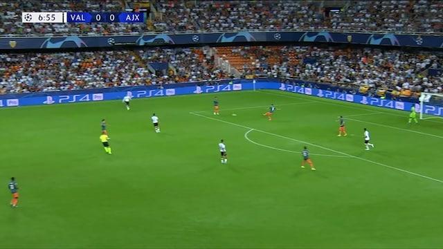 Maalikooste: Valencia - Ajax