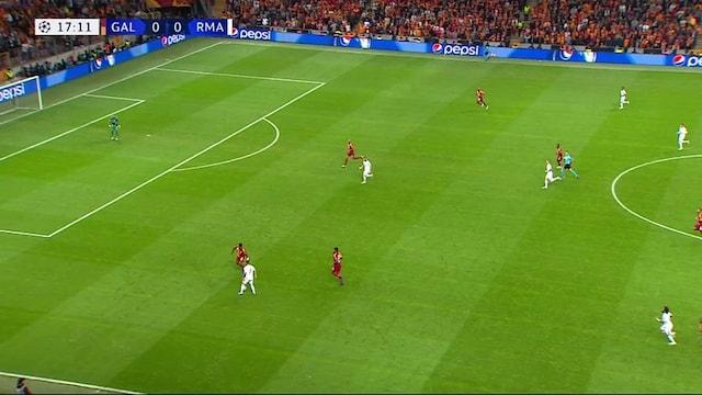 Maalikooste: Galatasaray - Real Madrid