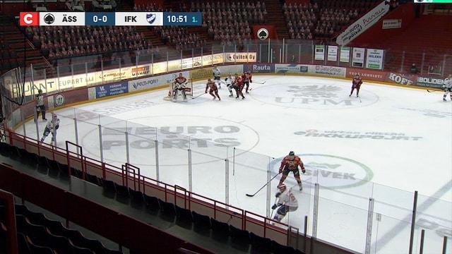 Maalikooste: Ässät - HIFK