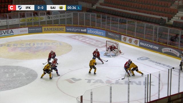 Maalikooste: HIFK - SaiPa
