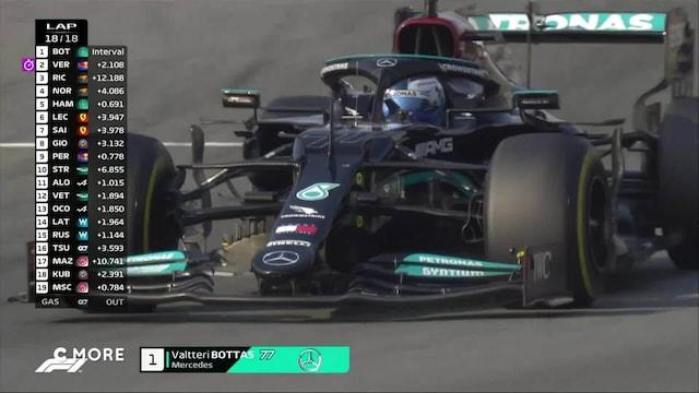Formula 1: Italian GP, Sprinttikisan viimeinen kierros: Valtteri Bottas voittaa!