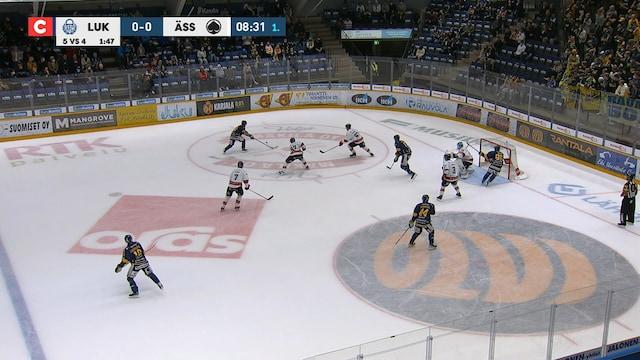 Liiga, Maalikooste: Lukko - Ässät