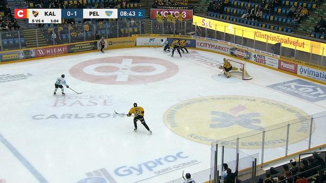 Liiga, Matti Järvinen jäähy 2 minuuttia
