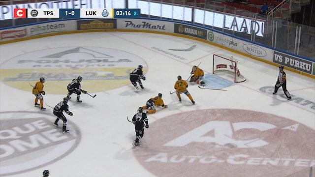 Liiga, Torjunta: TPS - Lukko