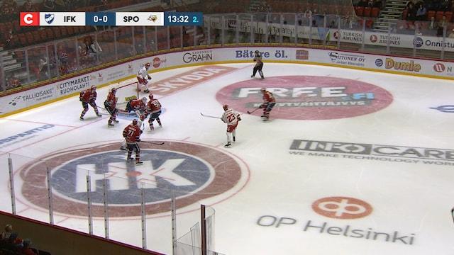 Liiga, Maalikooste: HIFK - Sport
