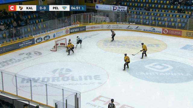 Liiga, Maalikooste: KalPa - Pelicans