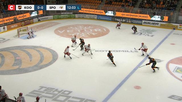 Liiga, Maalikooste: KooKoo - Sport
