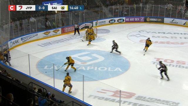 Liiga, Maalikooste: JYP - SaiPa