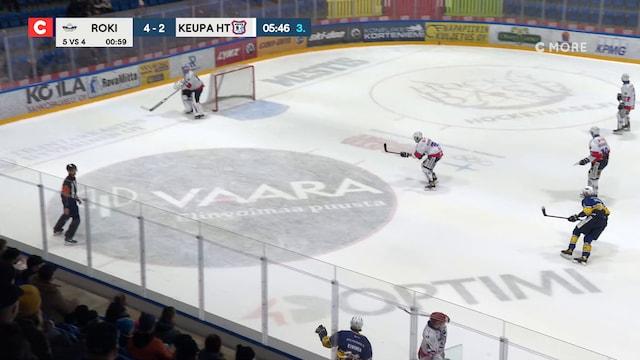 Mestis, Maali: RoKi - KeuPa HT, Jaakko Heikkinen(10 KeuPa HT)