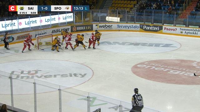 Liiga, Maalikooste: SaiPa - Sport