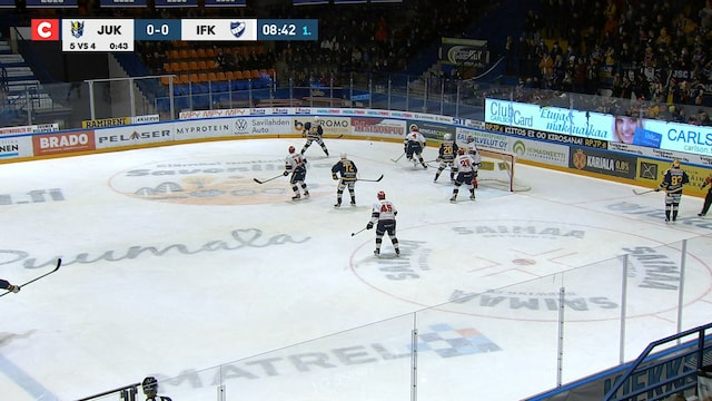 Liiga, Maalikooste: Jukurit - HIFK