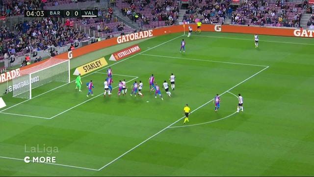 La Liga, Maalikooste: Barcelona - Valencia
