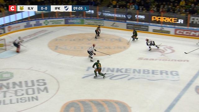Liiga, Maalikooste: Ilves - HIFK