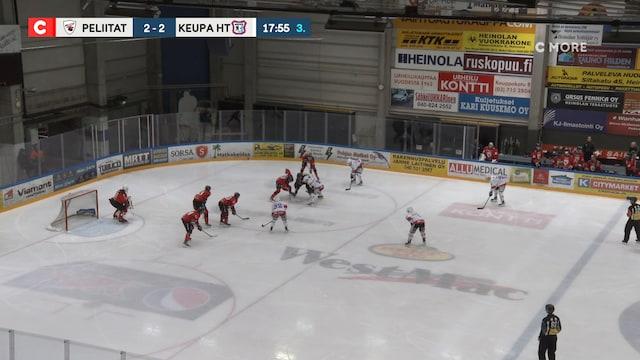 Mestis, Taklaus: Peliitat - KeuPa HT, Markus Lahtinen(20 Peliitat),Niko Himmanen(11 KeuPa HT)