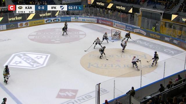Liiga, Maalikooste: Kärpät - HIFK