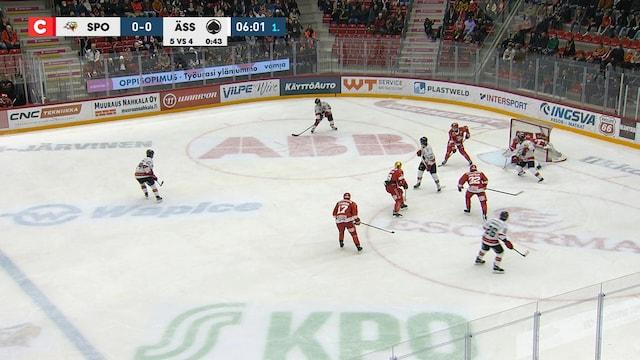 Liiga, Maalikooste: Sport - Ässät