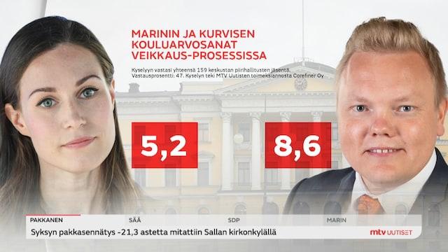 Uutisjutut: Kotimaa, Sdp:n kenttä pettyi ministeri Kurviseen, mutta hallitusyhteistyön ei koeta saaneen suurta kolhua