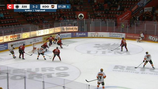 Liiga, KooKoo tekee 3-3 maalin ilman maalivahtia